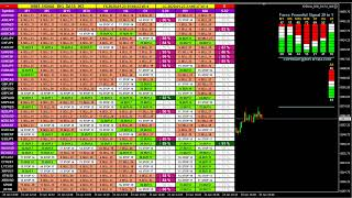 Forex Trading Signals Live   1029 Forex  ndicators  n 1 Signal Analysis All Currency Pairs