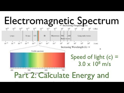 EM Spectrum 3 Of Calculate Energy And Frequency From Wavelength