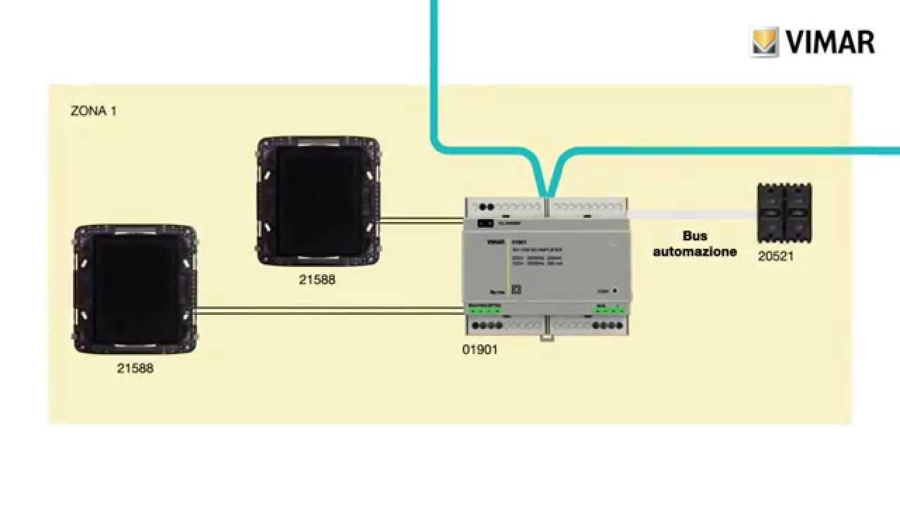 Configurazione Mini Sistema Diffusione Sonora Attraverso Il Software