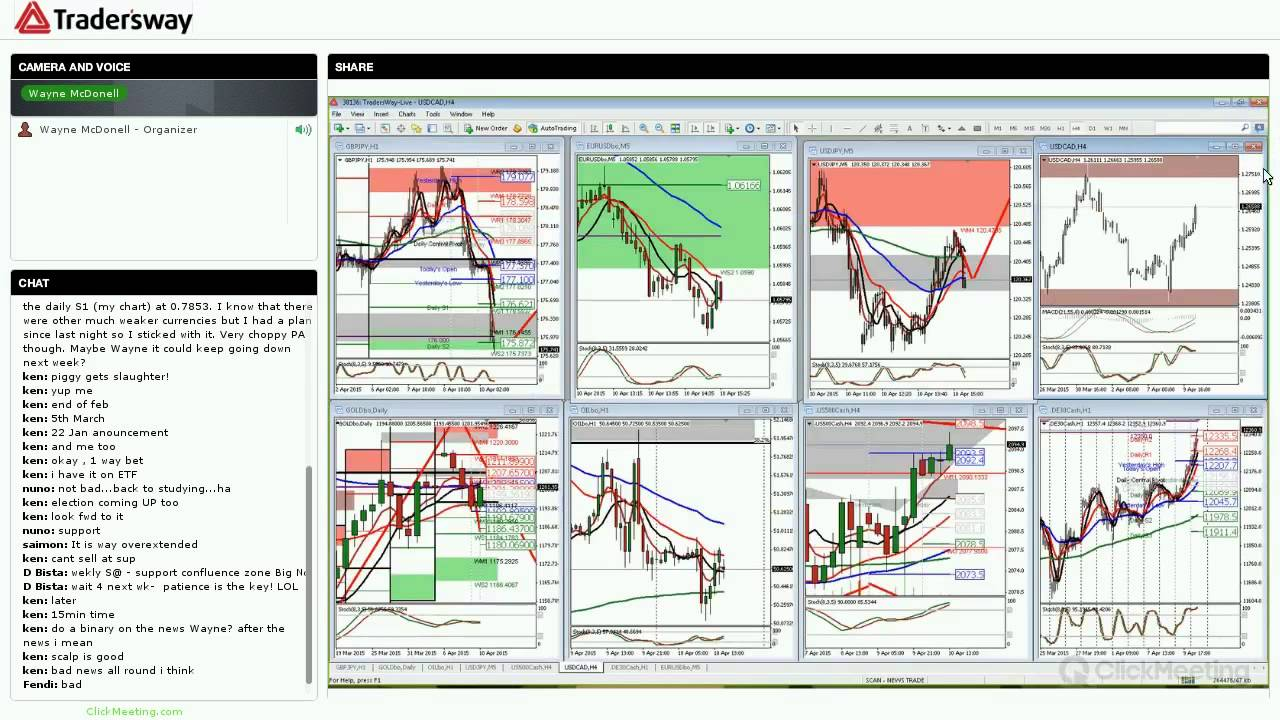 Hot forex binary options