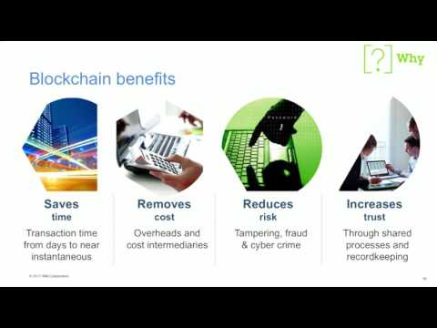 Why is Blockchain Relevant for Business -- Blockchain for Business.mp4