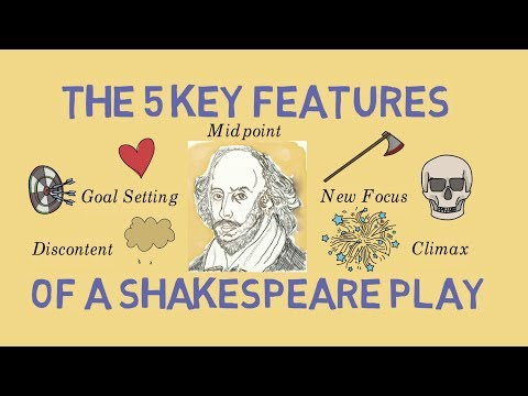 How are Shakespeare's plays written?