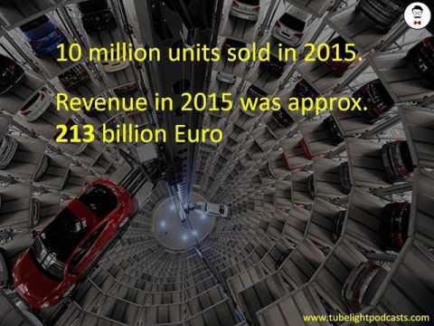 Volkswagen owns Audi Lamborghini Porsche