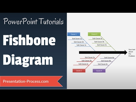 How to Create Fishbone diagram in PowerPoint  (ISHIKAWA DIAGRAM - fishbone template powerpoint