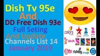 Nss12 57E Dish Size
