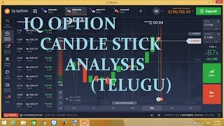 IQ option Candle stick analysis | Easy way to understand the candles| TELUGU