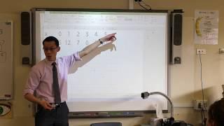 Parabolas (3 of 3: Thinking about maximum and minimum values)