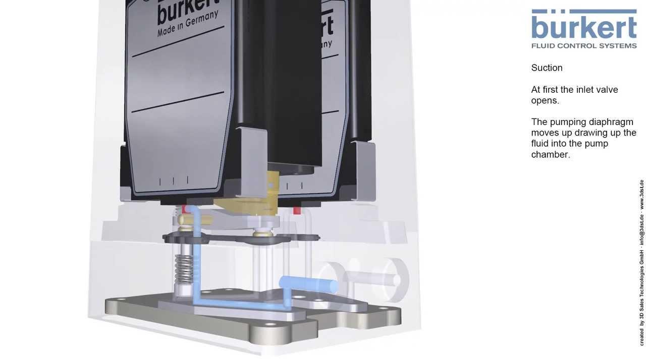 Certus Nano Liquid Dispenser-Gyger Micro valve Nozzle