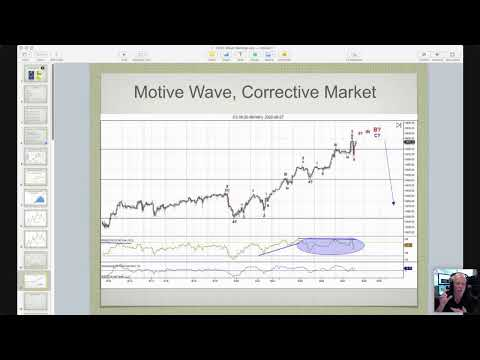 Elliott Wave Basics