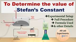 Stefan's Constant Experiment | Thermal Lab | Practical File