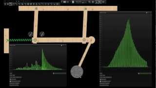 Klatno - unos energije pomoću horizontalnog pomeranja tačke vešanja