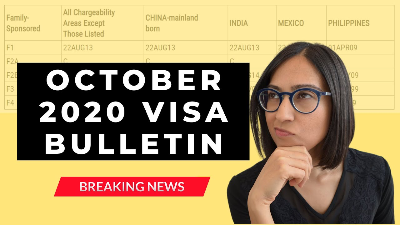 The First Visa Bulletin of the New Government Fiscal Year Released