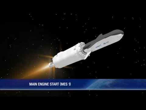 Atlas V AFSPC-5 Mission Profile