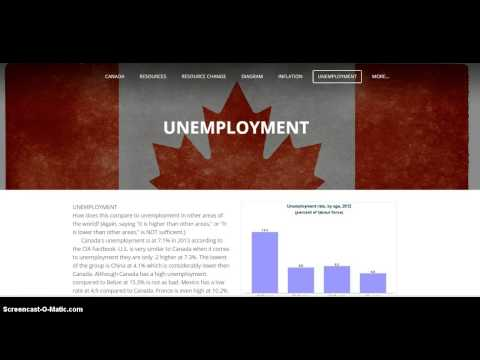 Country Analyst: Canada