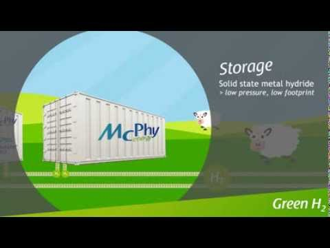 McPhy Energy - Carbon Free Hydrogen