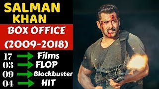 Salman Khan Box Office Collection Analysis 2009-2018 | Hit, Flop and Blockbuster Movies List