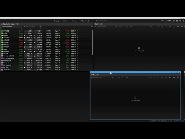 Setting Up the Work Space in ELANA Global Trader Part 2