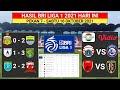 Hasil Bri liga 1 Hari ini - Bhayangkara FC vs Persib Bandung - Jadwal lanjutan Bri liga 1 Pekan ke 7