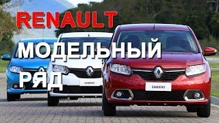 Автомобили Renault   модельный ряд, цены и комплектации