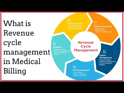 what-is-revenue-cycle-management-in-medical-billing