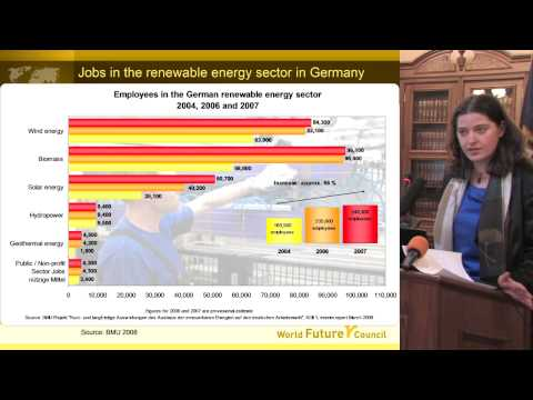 Renewable Energy Payment Feed-in Tariff: Creating Jobs