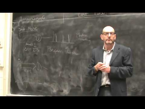 Lec 04   Introduction to nonlinear optics and the generation of nonclassical light   Phys 581 Fall '
