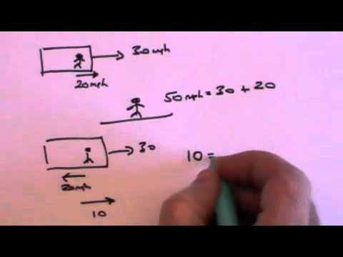 Special Relativity and E=mc² - Part 1 of 5