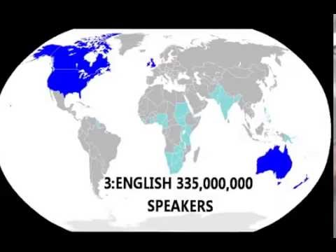 List of languages by number of native speakers