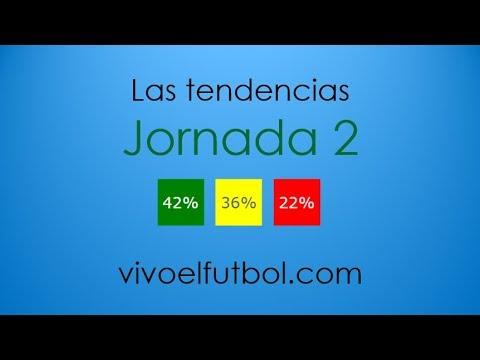 Pronosticos Para La Jornada 5 Del Futbol Mexicano 2019 Bbc Sport