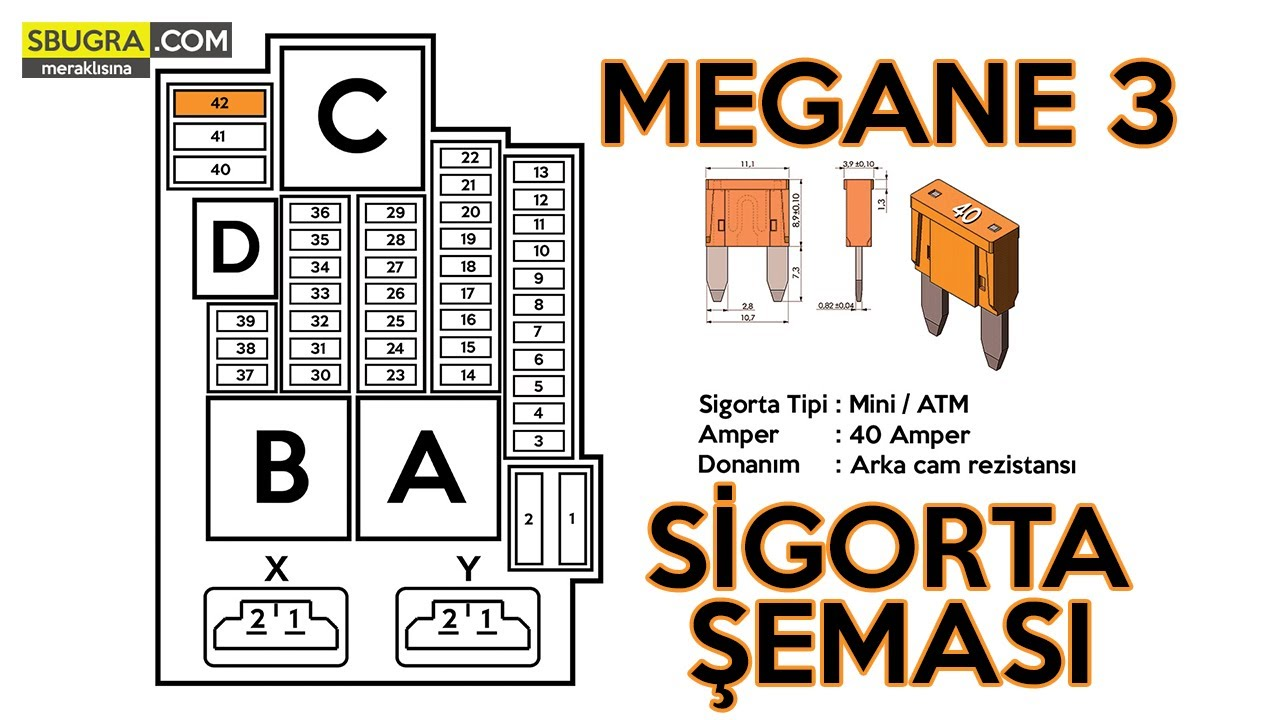 Megane 3  Fluence Araç İçi Sigorta Kutusu Şeması  YouTube