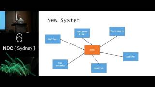 Domain Driven Design: The Good Parts - Jimmy Bogard