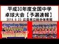 【卓球 速報】平成30年度全国中学卓球大会 男女団体予選リーグ結果