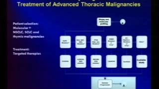 TRACO 2013 - Introduction & Clinical Trials