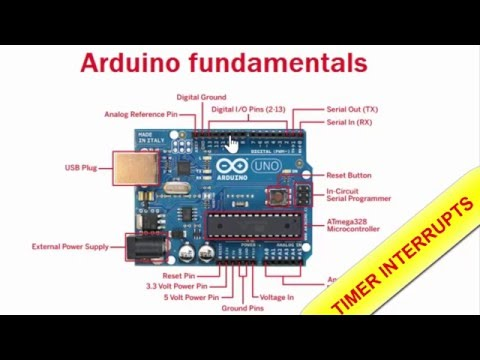 Arduino For Beginners.  Part 10: Timer Interrupts