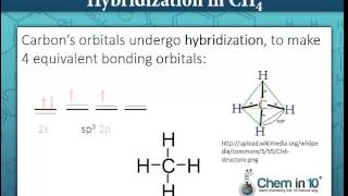 Hybridization in Methane: How to Determine the Hybridization of Carbon in Methane