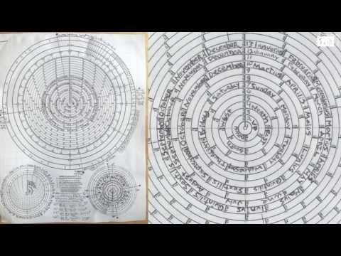 Roman-Julian-Gregorian Calendar Mechanics :: w/ Equinøx & Sølstice TTM BPM Geometry