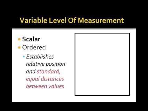 variable levels of measurement