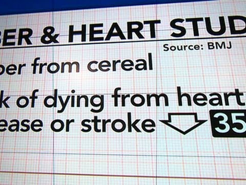 Fiber helps heart patients live longer, study finds