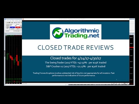 Algorithmic Trading Review: 4/24/17 - 4/29/17
