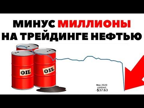 ????Минус 525%!???? Трейдеры потеряли миллионы рублей на обвале цен на нефть
