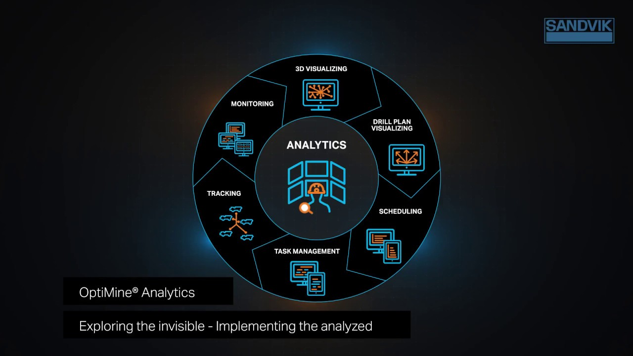 OptiMine® Analytics | Sandvik Mining and Rock Technology