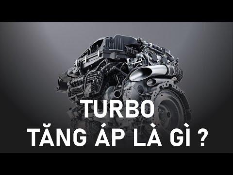 Turbo tăng áp là gì ? Cấu tạo và nguyên lý hoạt động của Turbo tăng áp