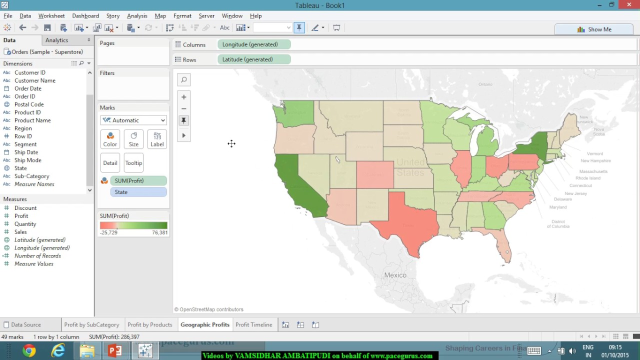 Dashboard Example in Tableau