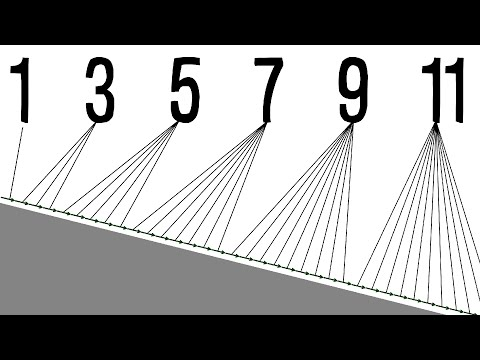 The Odd Number Rule
