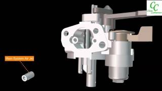 Carburetor Animation
