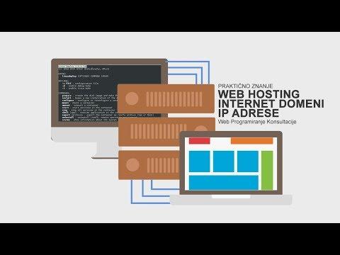Šta je Hosting? Šta je Domen? Šta je IP addresa? - 23.01.2018 - WPK
