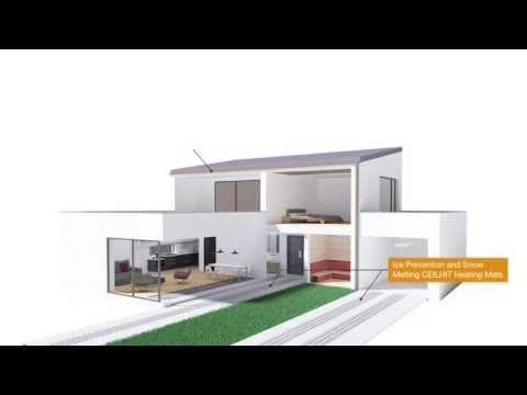 Ceilhit Smart Heating