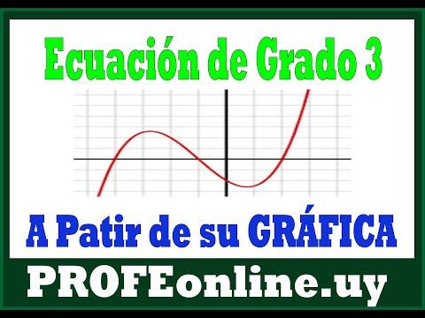 FUNCION VALOR ABSOLUTO | Dominio, rango y grafica | Juliana la Profe from YouTube · Duration:  12 minutes 58 seconds