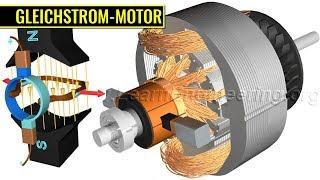 Wie arbeitet ein Gleichstrom-Motor?