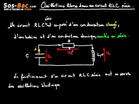 Oscillations libres dans un circuit RLC série cours 1